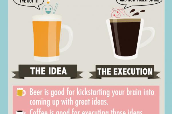 beer v coffee