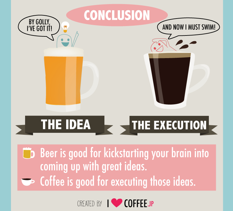 Can You Mix Beer And Coffee