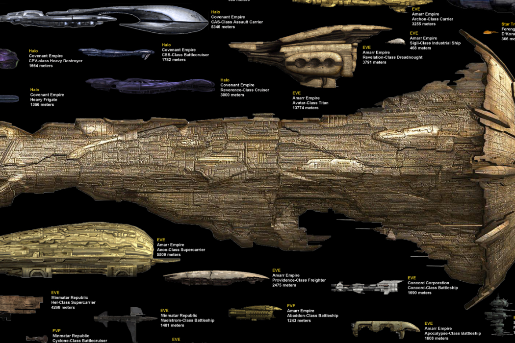 Science fiction spaceship size chart the coolector for Spaceship design