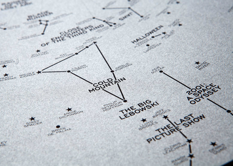 DOROTHY_Star Chart Modern Day_Limited Edition_Close Up A