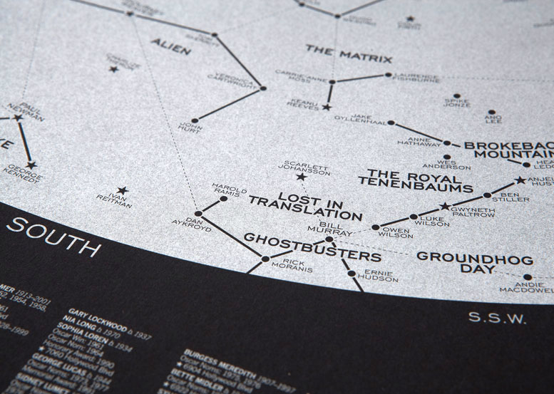 DOROTHY_Star Chart Modern Day_Limited Edition_Close Up C