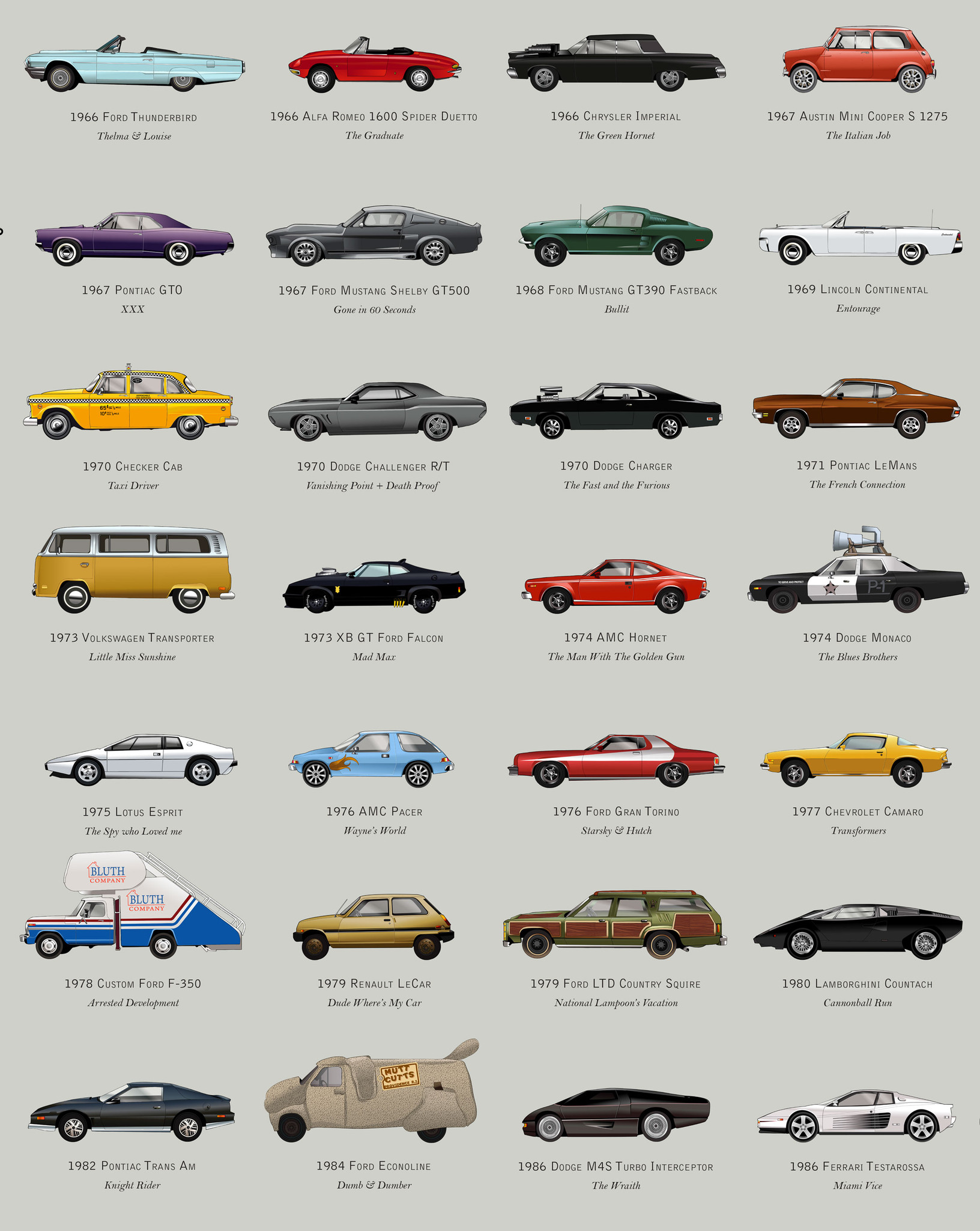 Filmography Of Cars Poster Uk