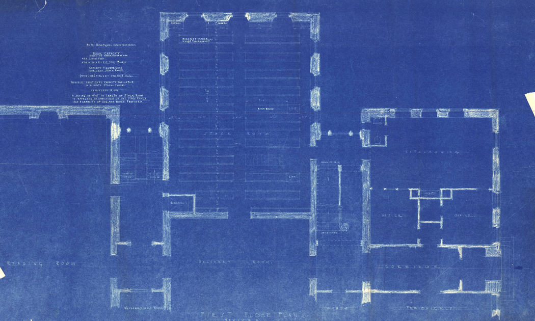 The Coolector Man Cave Blueprint The Coolector