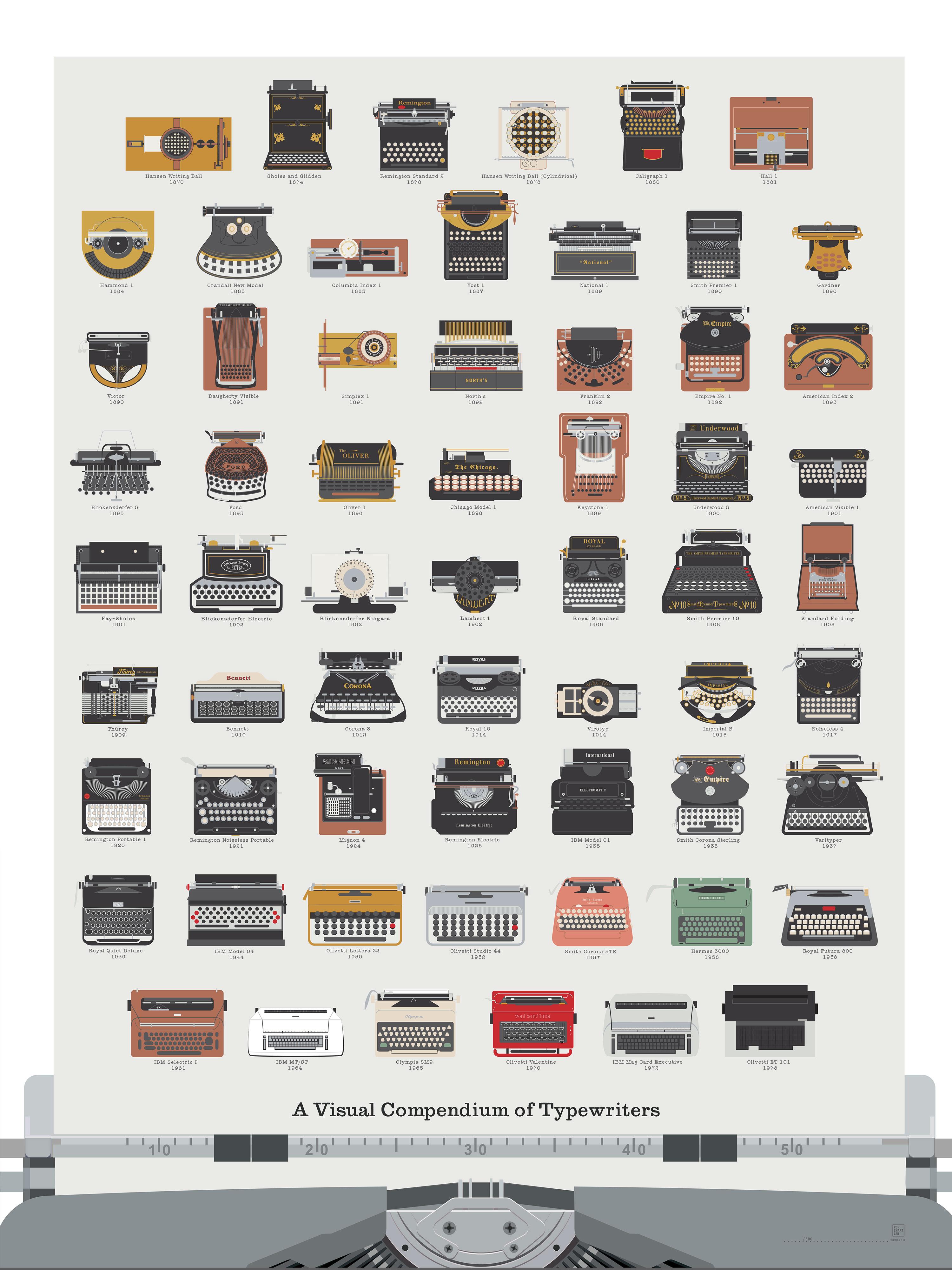 P-Typewriters_Zoom