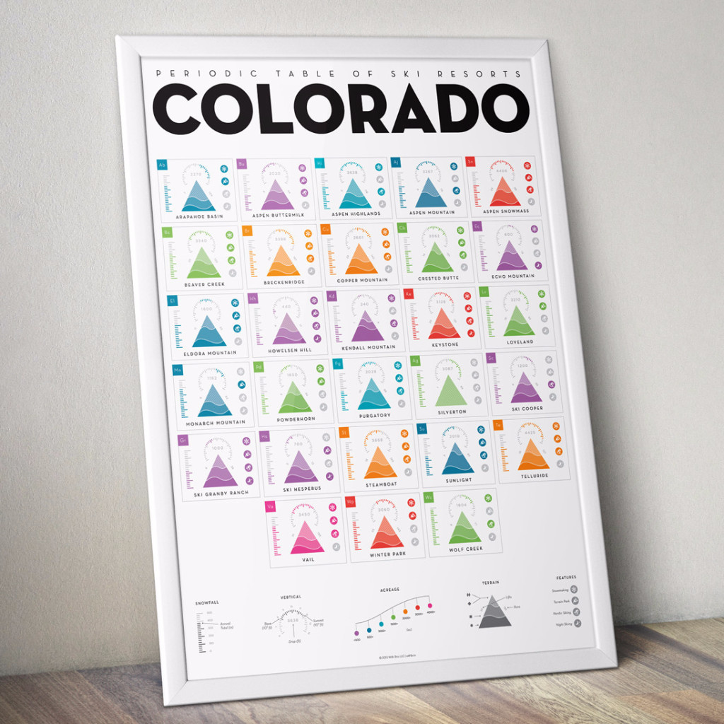 periodic-table-of-colorado-resorts_1024x1024