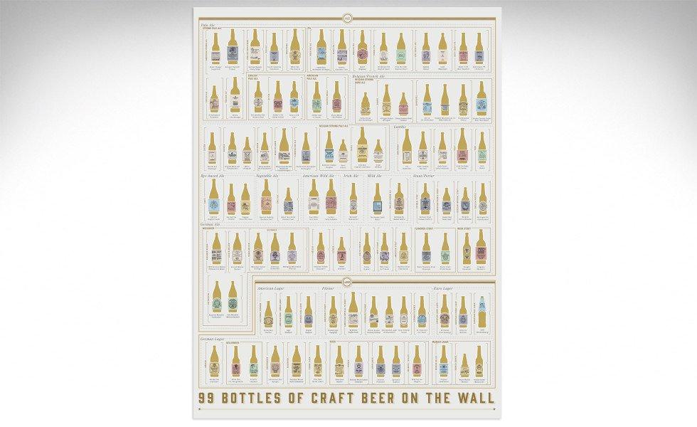 99 Bottles Of Craft Beer
