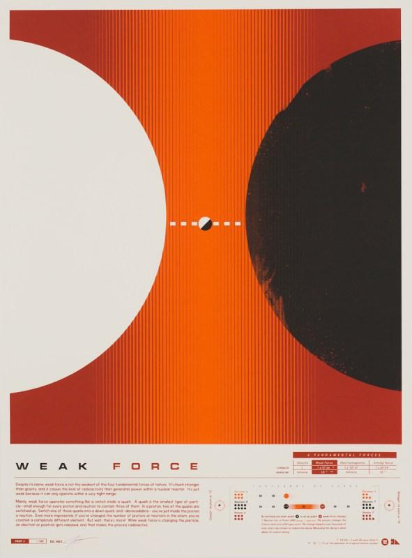 weak-force_1