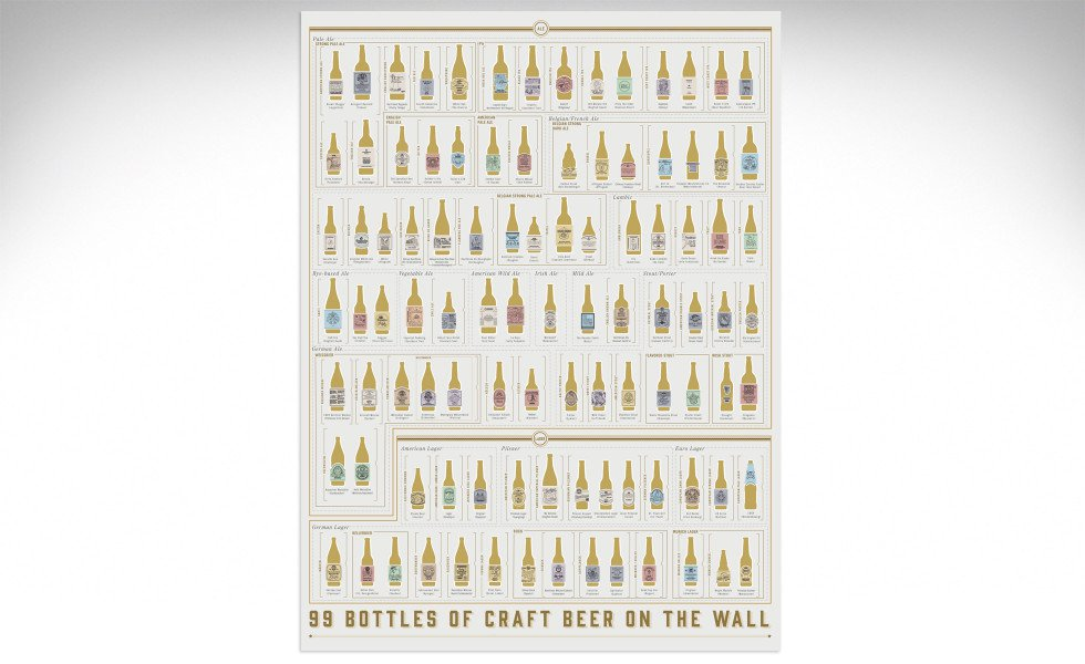 99-bottles-of-craft-beer-scratch-off-chart-980x600