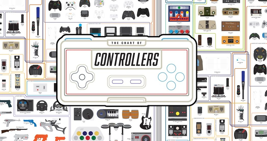 Pop Chart Lab The Of Controllers